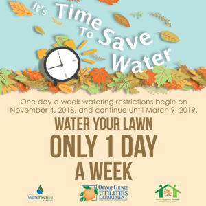 It's Time to Save Water