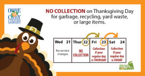No curbside collection on Thanksgiving Day. Pick up will occur the following day.