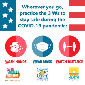 Wherever you go, practice the 3 W's to stay safe during the COVID-19 pandemic, including: wash hands, wear mask, and watch distance